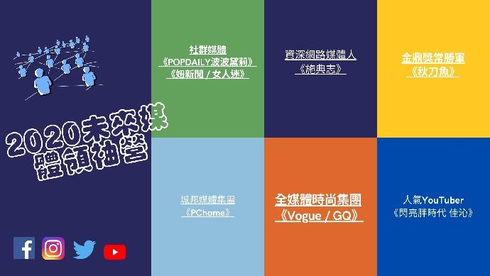 大咖業師授課X 社群媒體參訪,【2020未來媒體領袖營】助學生開啟新視界 !!