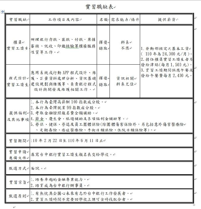 台中銀行2021實習生招募